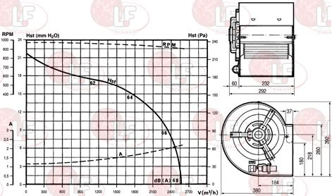 CENTRIFUGAL FAN DD 9/7 245W