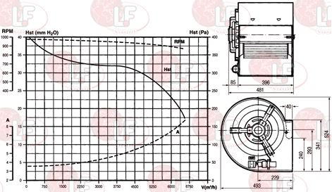 CENTRIFUGAL FAN DD 12/12 735W