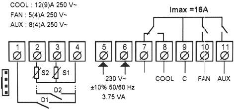 CONTROLLER AKO D14323